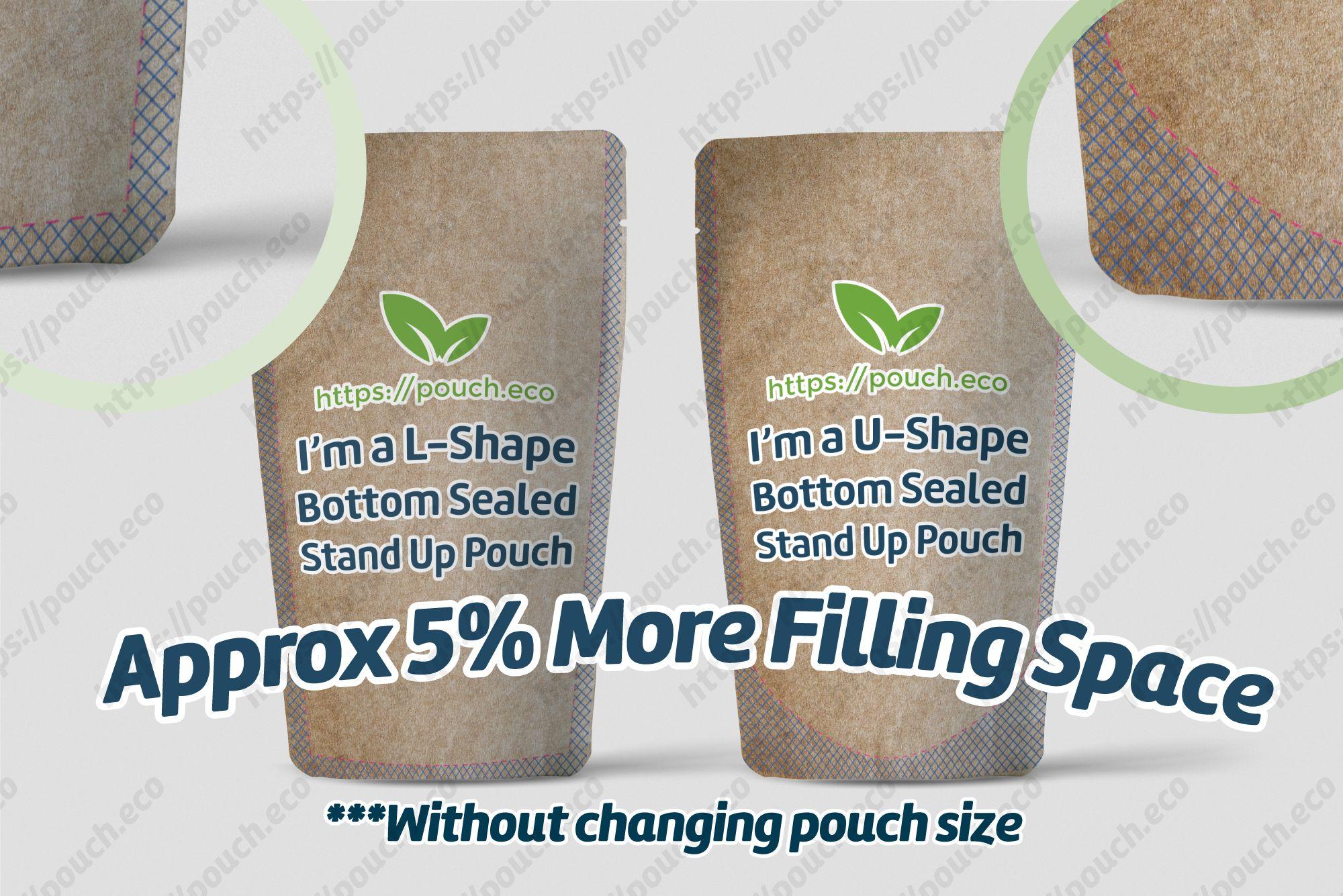 U shape sealed vs L shape sealed bottom of Stand up pouch