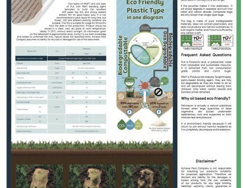 Medium barrier kraft based compostable packaging material