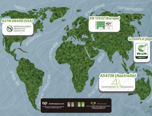 Compostable Certification Worldwide